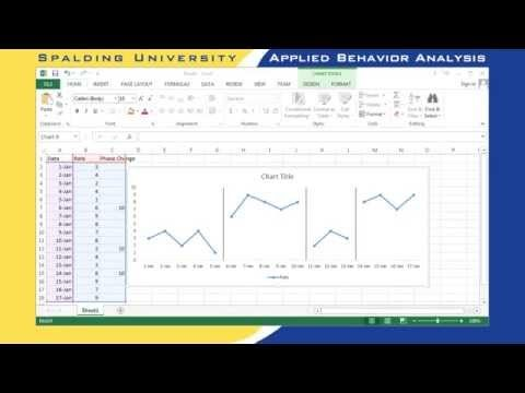 Adding Phase Change Lines In Microsoft Excel 2013 Pc Applied Behavior Analysis Behavior Analysis Graphing