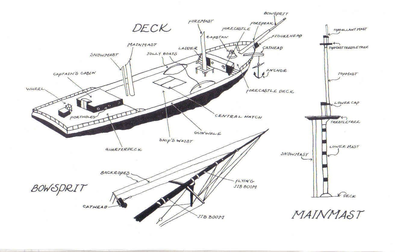 charlotte doyle ship diagram hps light wiring the true confessions of