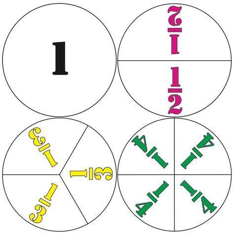 Elementary School Math Fraction Circles Unit Halves Thirds Fourths Elementary School Math Math Fractions Teaching Fractions