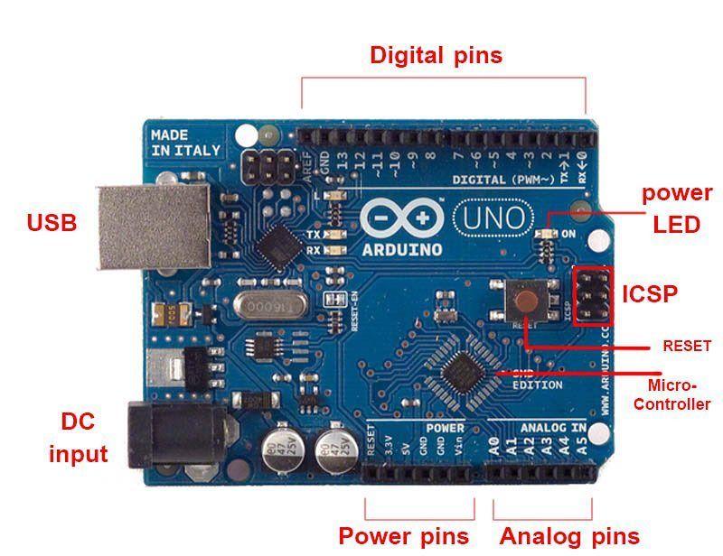 The Air Quality Project On Instagram Arduino الأردوينو هو لوح تطوير الكتروني مبني على عتاد ماد ي هاردوير Arduino Simple Arduino Projects Development Board