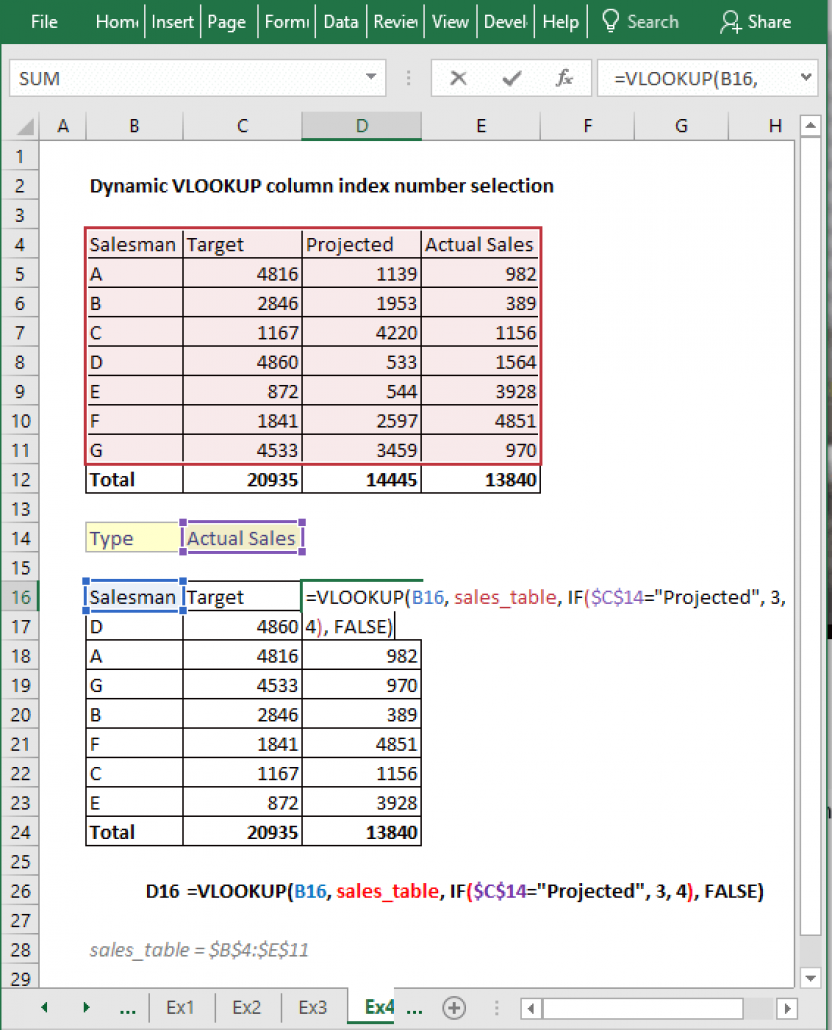 Using Vlookup With If Condition In Excel 5 Examples Exceldemy Excel Formula Vlookup Excel Excel