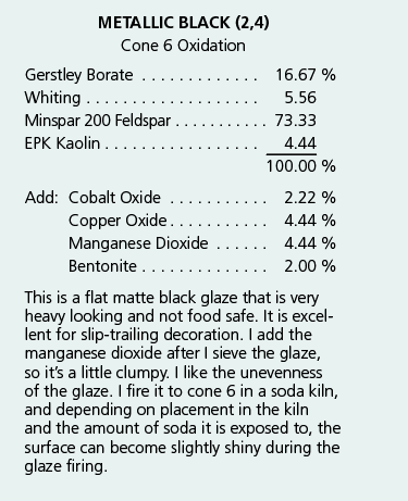 Mix And Match 5 Versatile Cone 6 Glazes For Great Effects Ceramic Glaze Recipes Glaze Glazes For Pottery