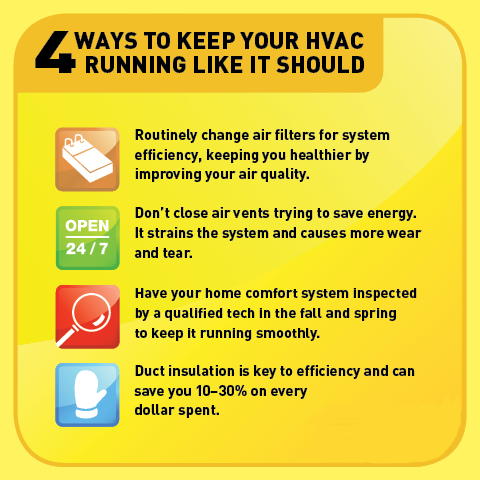 These Are Great Tips To Keeping Your Hvac System In Good Shape