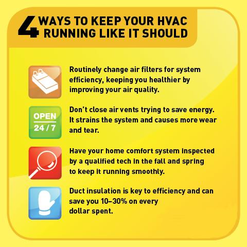 Ways To Keep Hvac Running Like It Should Hvacsystem Hvac