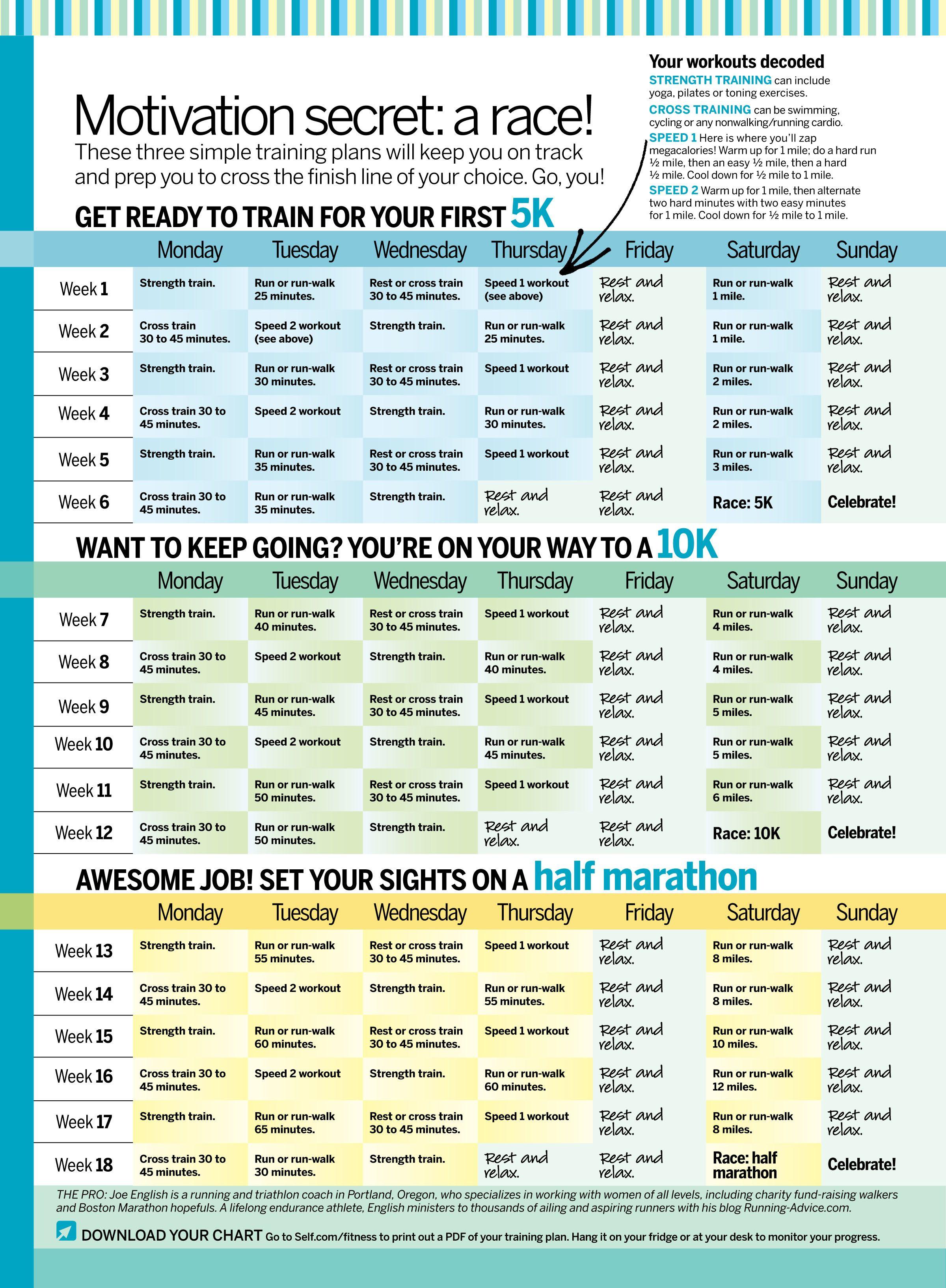 How to build up running endurance   Running: 5K Training ...