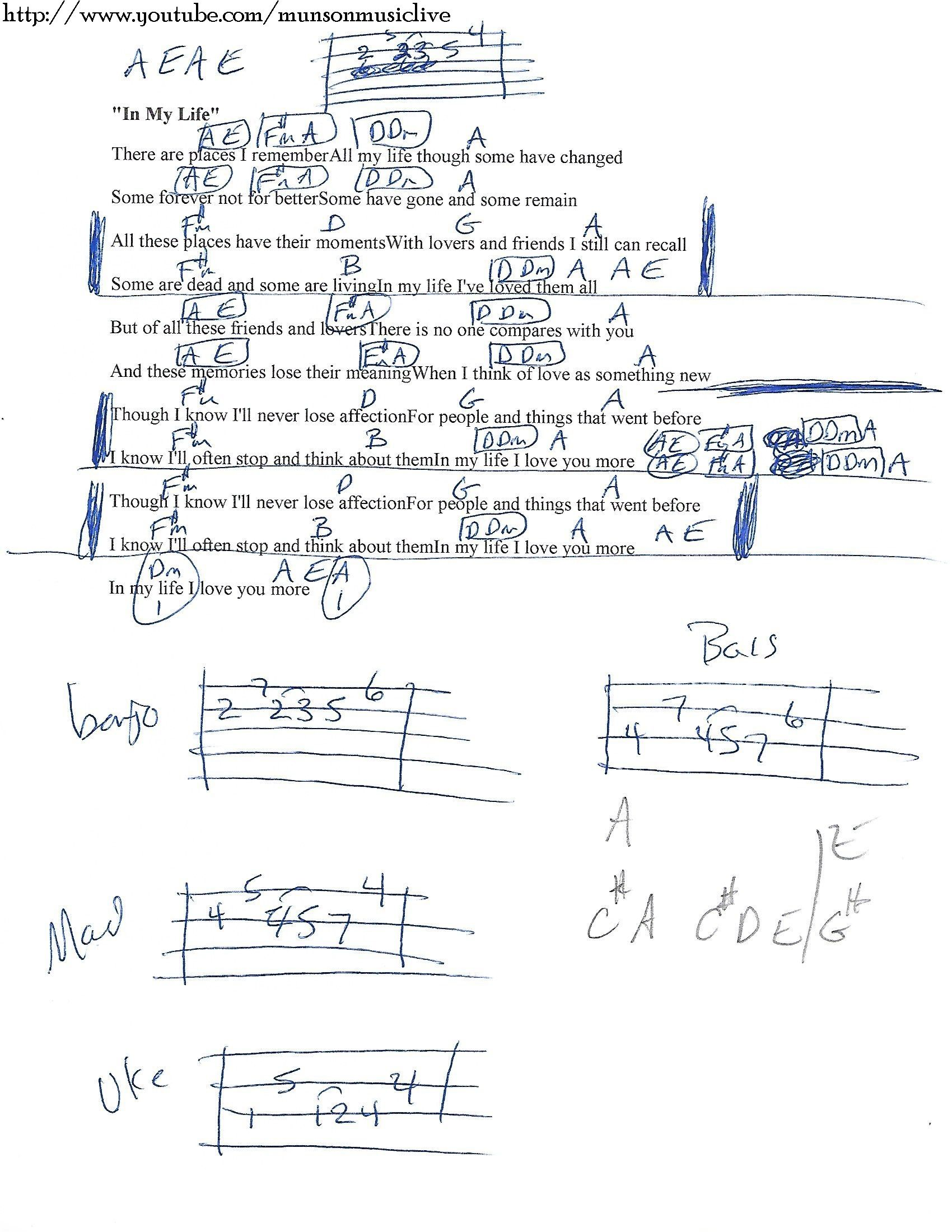 In My Life The Beatles Guitar Chord Chart Songs Pinterest