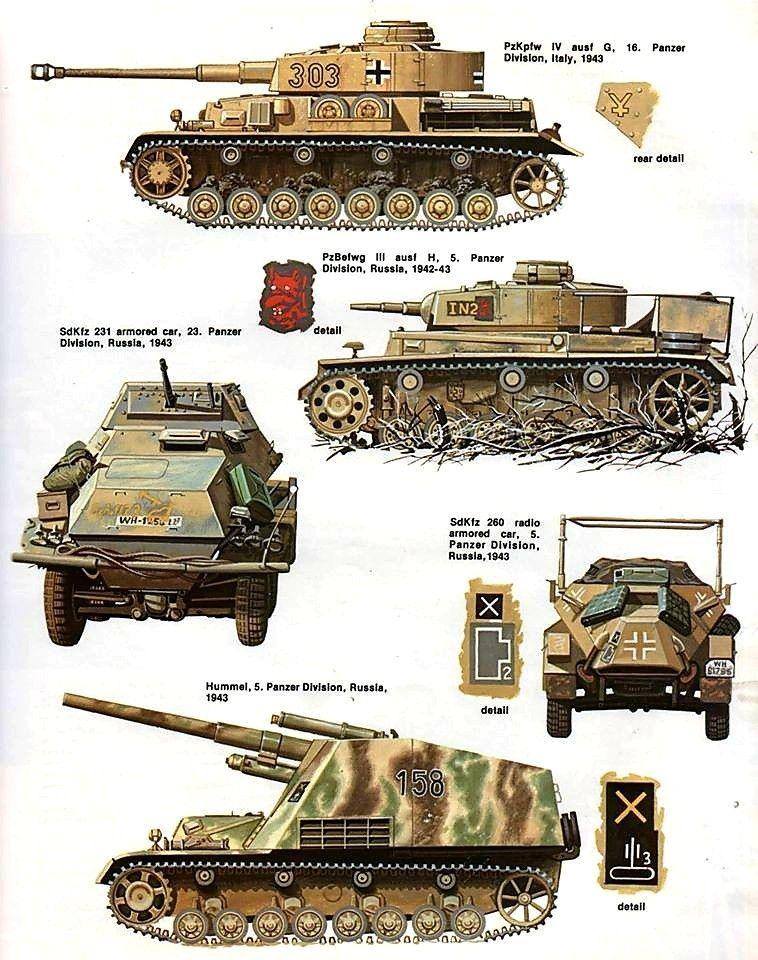 Pin by Jeff Leek on WWII ARMOURED VEHICLE'S | Ww2 tanks, War