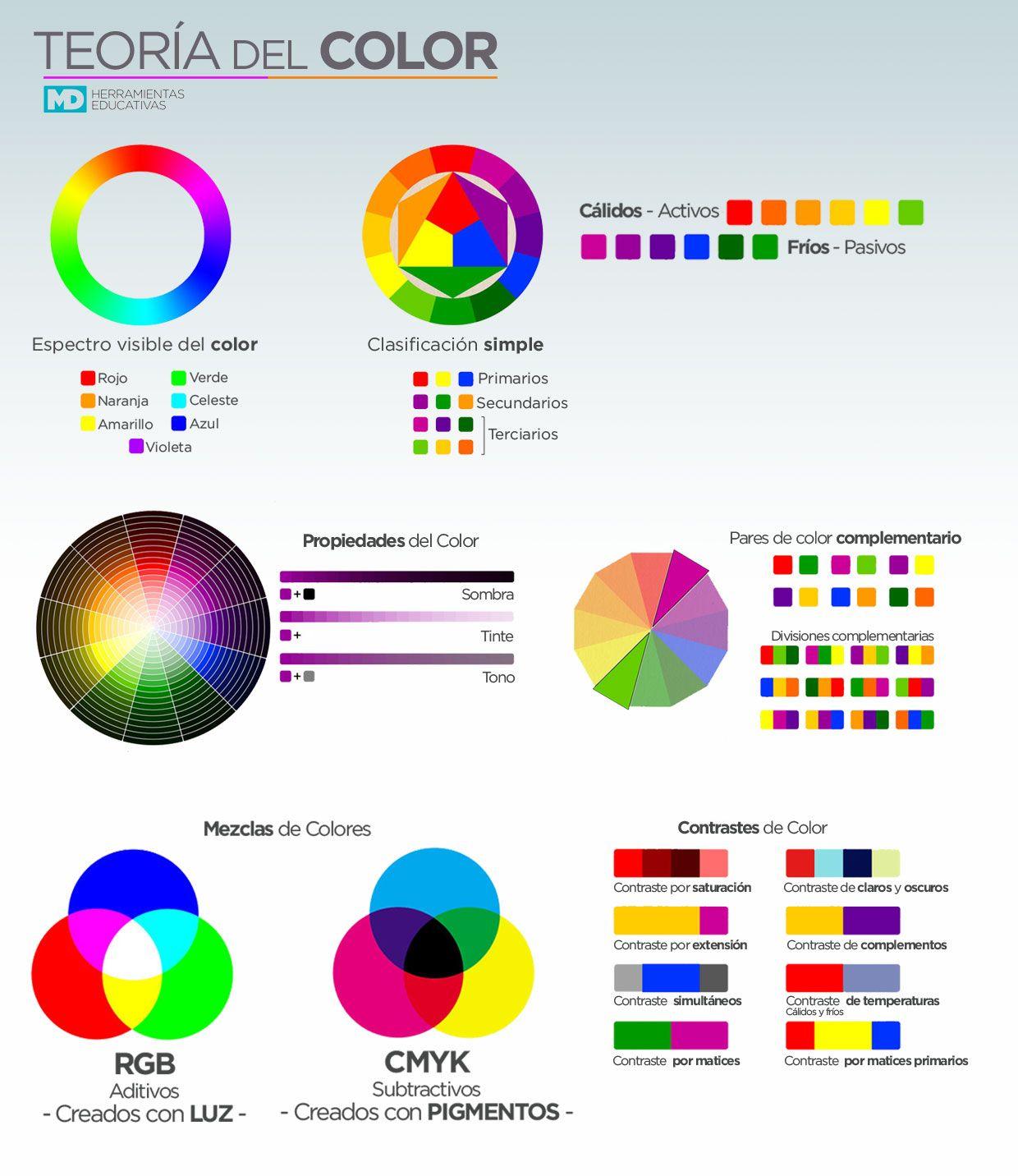 Teoría del color - Diseño - Educación http ...