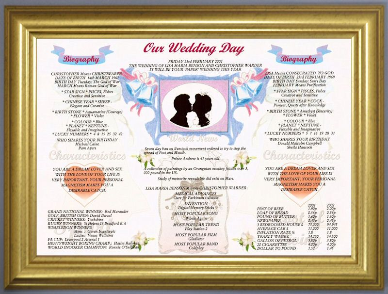 Best Of Wedding Anniversary Gift Ideas For Husband Uk And Review In 2020 1st Wedding Anniversary Gift Marriage Anniversary Gifts 1st Wedding Anniversary