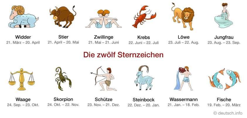 Deutsche Horoskop