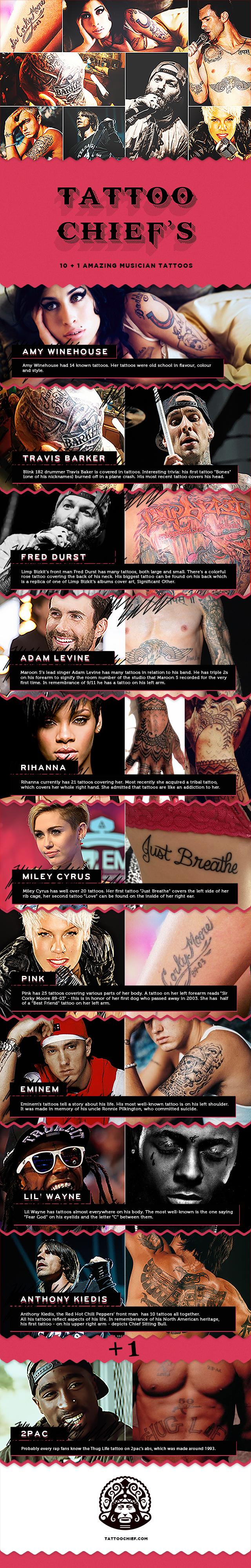 TC Musicians' Tattoos infograph