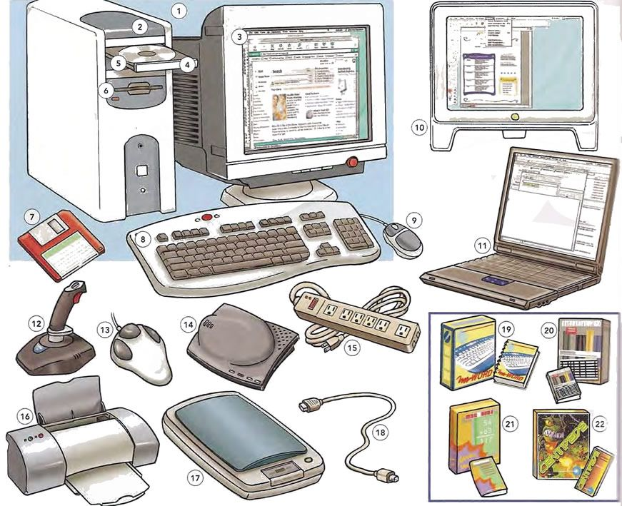 Computers, computer accessories and computer software vocabulary ...