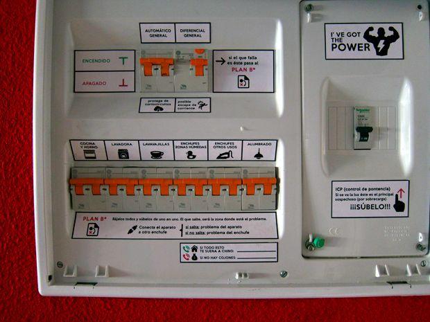 Tuneando el cuadro el ctrico de casa for Cuadro electrico componentes