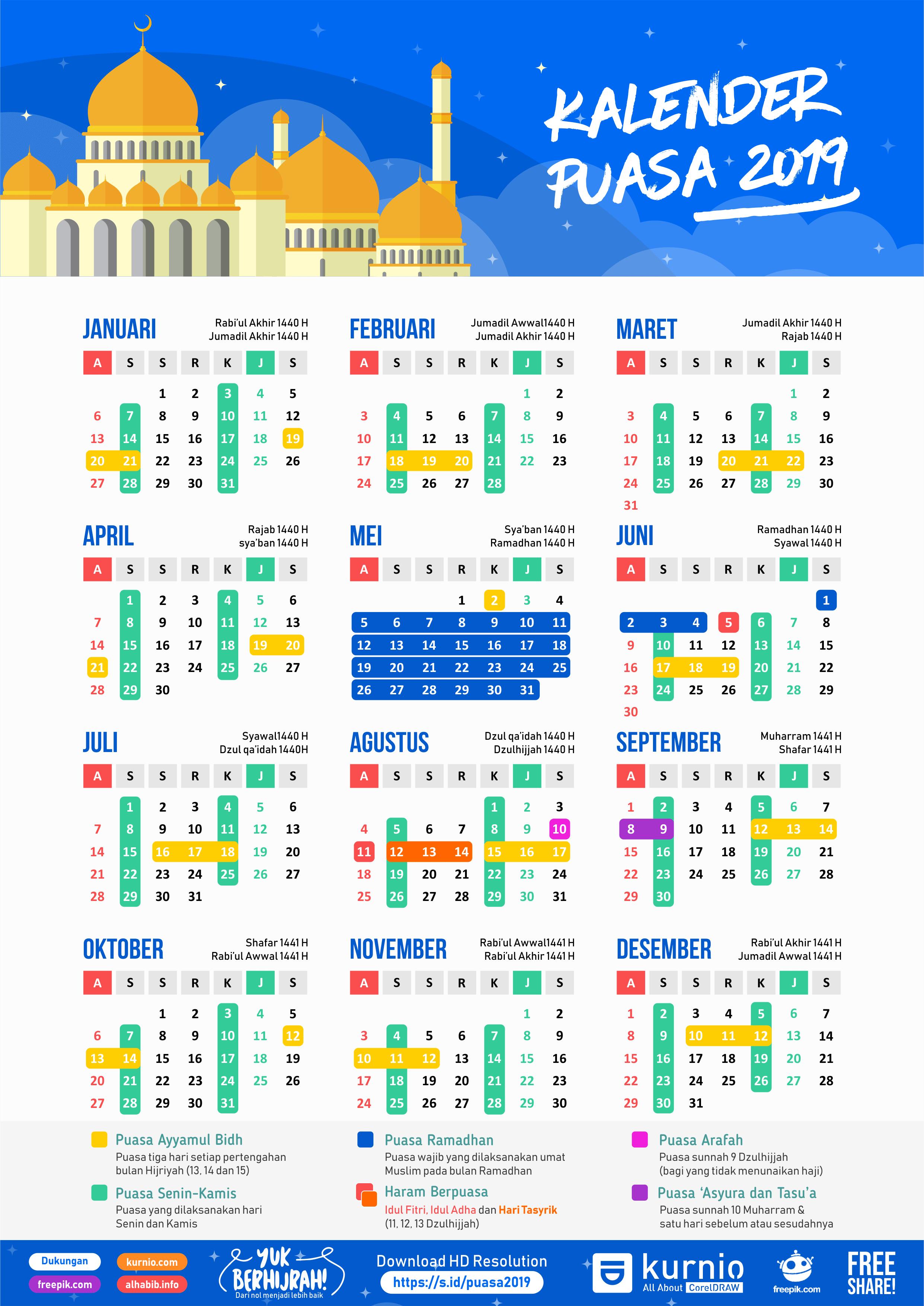 Desain Kalender Foto Keluarga 2020 - Kalender 2020 Format ...
