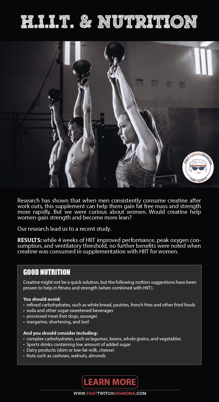 Creatine Supplementation and Adaptive Response to HIIT for