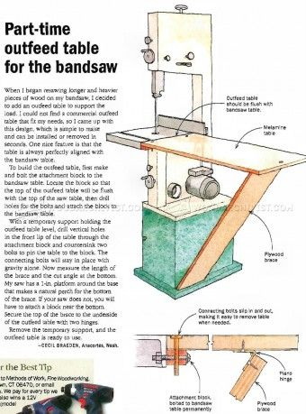 #457 Band Saw Outfeed Table - Band Saw Tips, Jigs and Fixtures