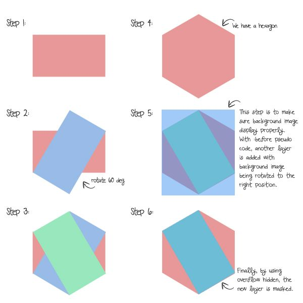 In this tutorial, we are going to make hexagon shapes that