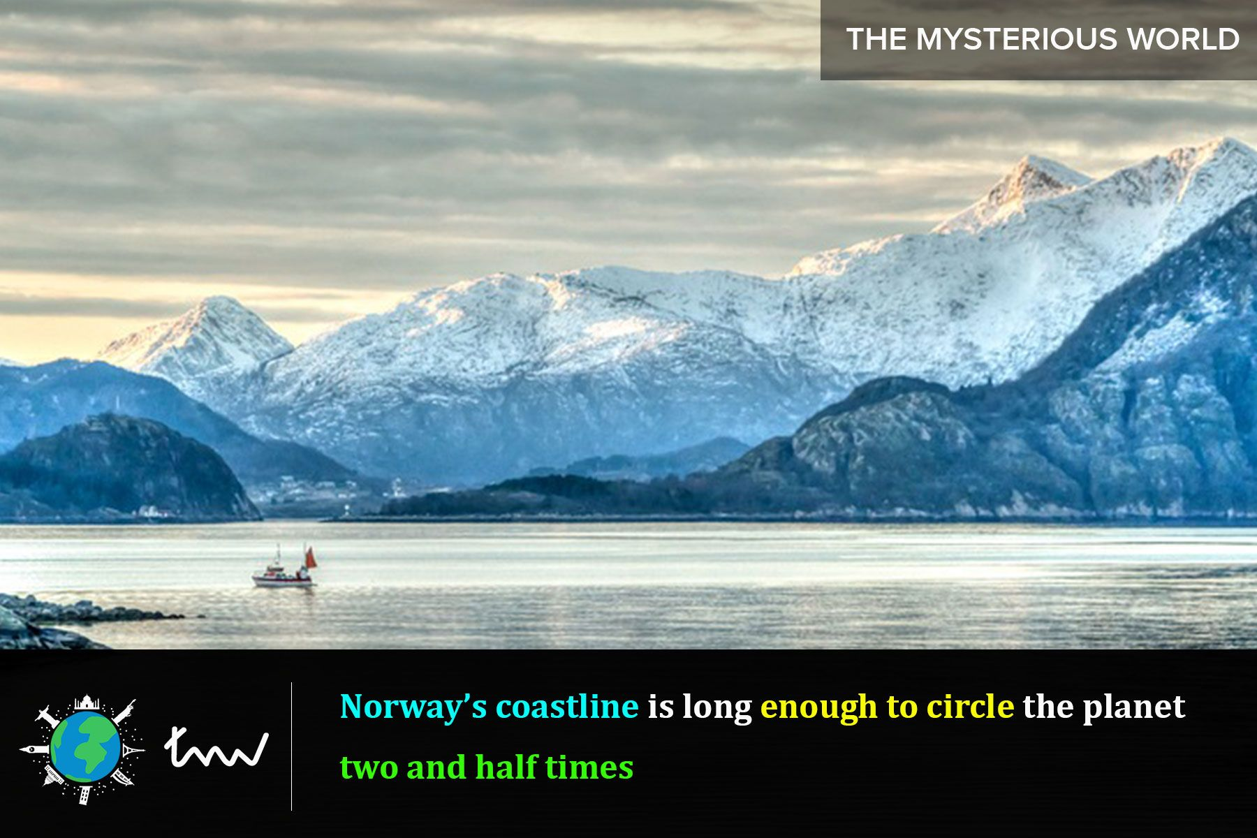 Norway Travel Guide, Scenic