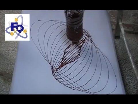 El Pendulo Dibujante Pendulo Experimentos Caseros Experimentos