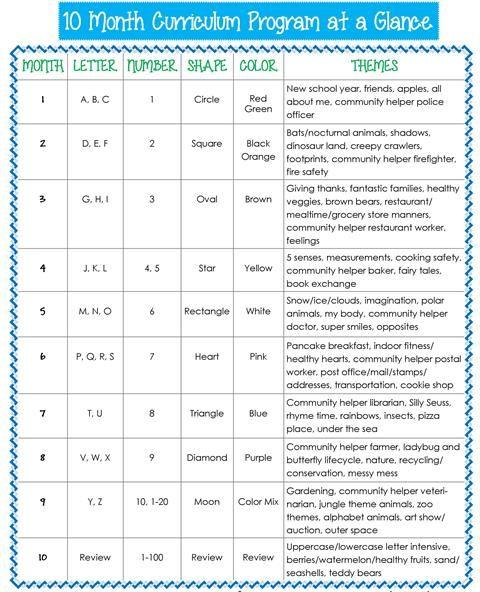 Preschool Palace Home Daycare Curriculum Teaching Preschool Preschool Lesson Plans Preschool palace curriculum