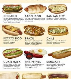 40 Hot dog Styles Around the World. Go to the page to see them all.