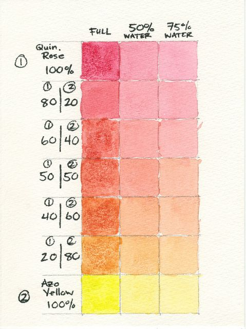 Quinacridone Rose Azo Yellow M Graham Watercolors Aquarell