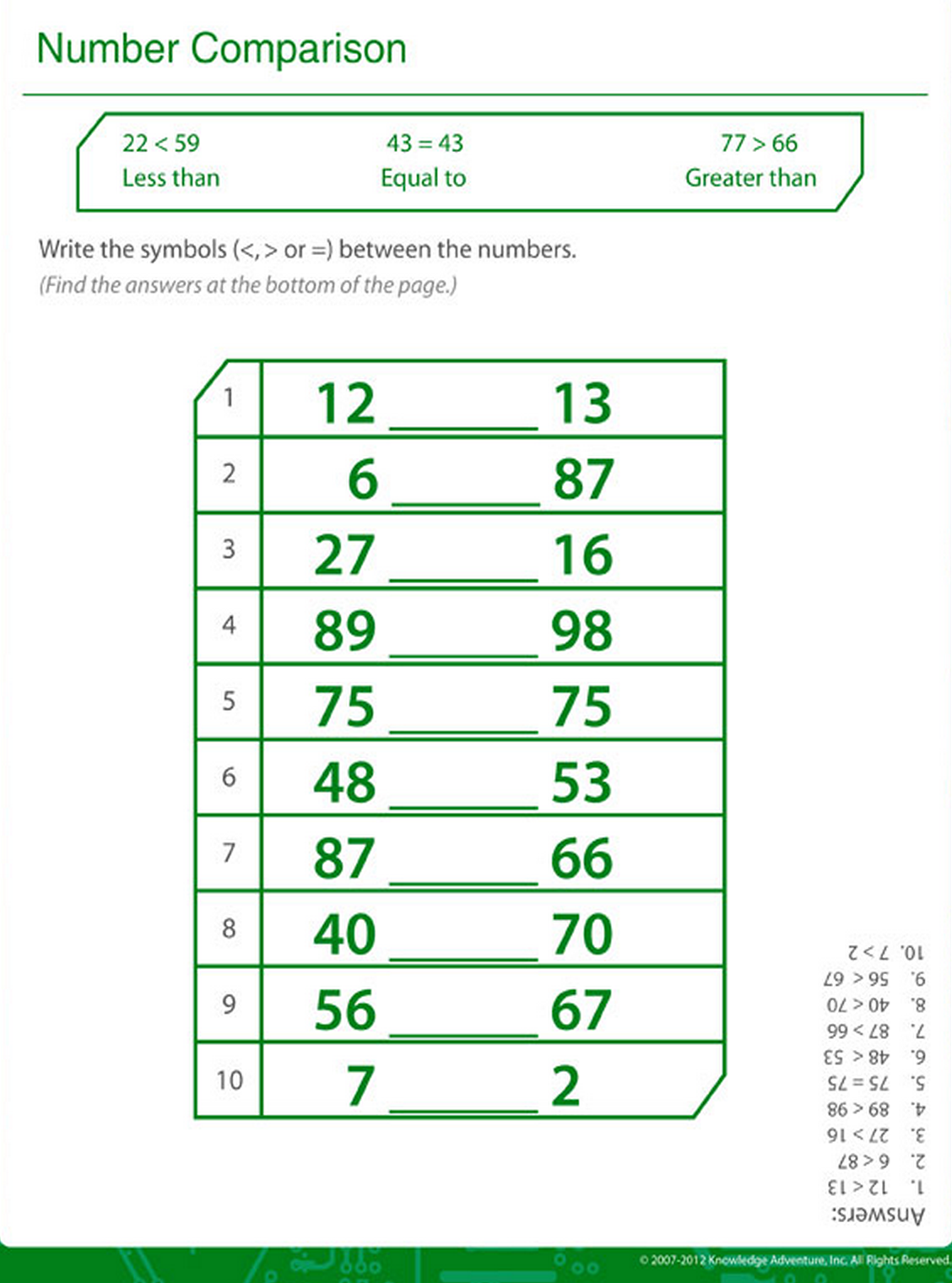 Familiarize With These Math Symbols Of More Than Less
