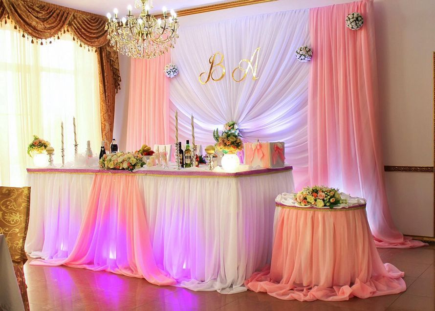 Backdrop Stand Wedding Reception Tables Diy Theme Ideas Hall Decorations Coral Mint Backdrops
