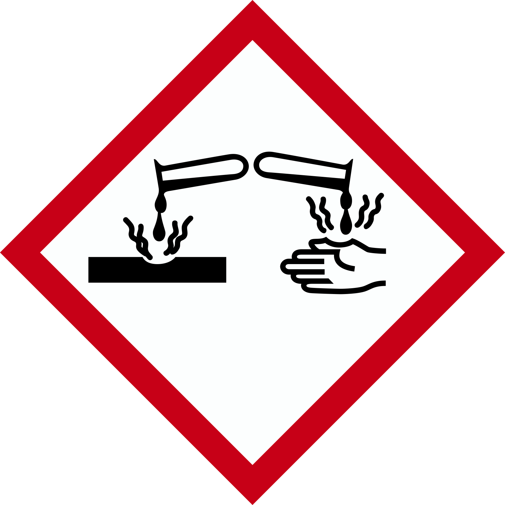 GHS Pictogram Icon Corrosive Pictogram, Health symbol