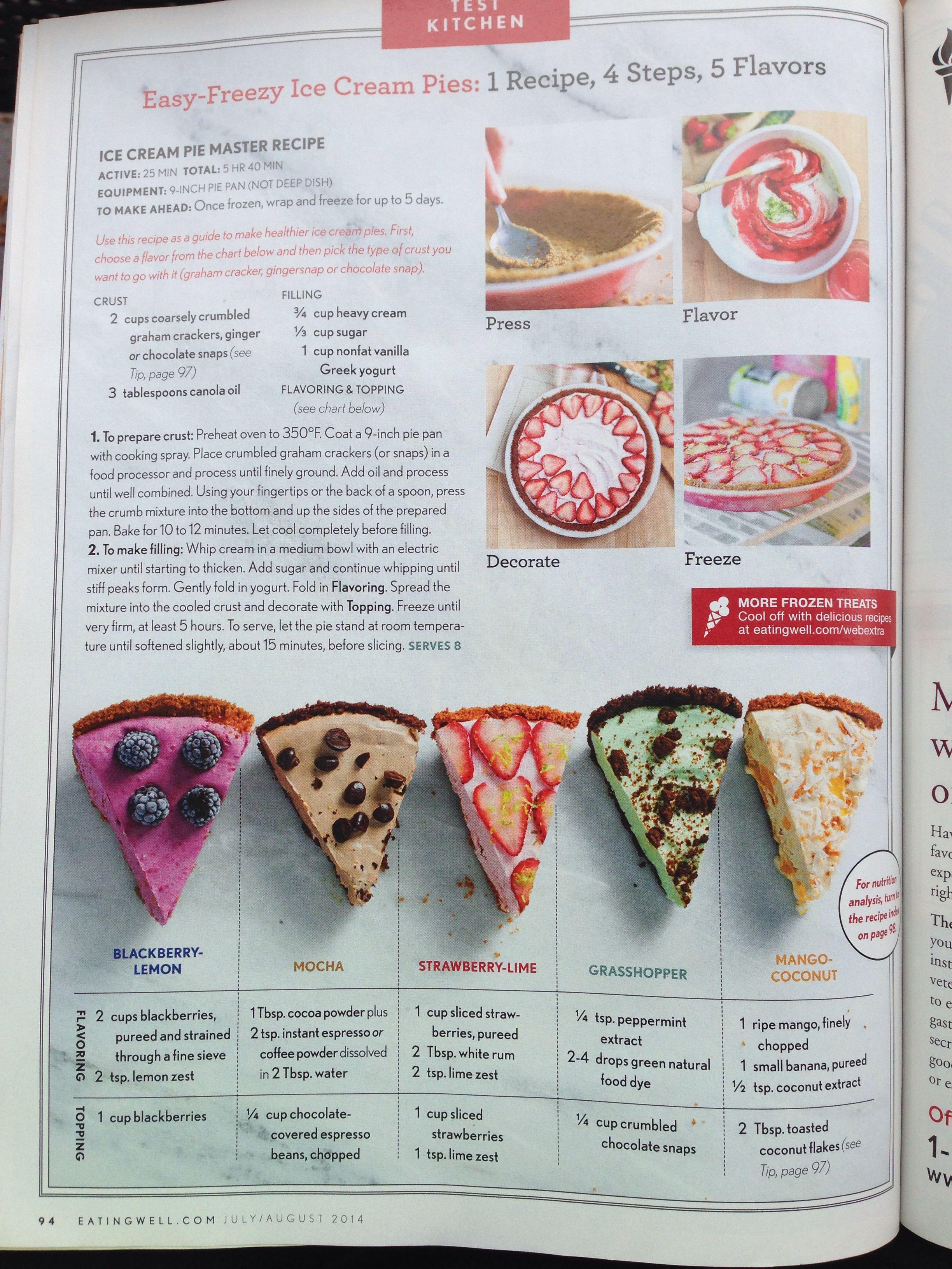 Ice Cream Pie 5 Ways