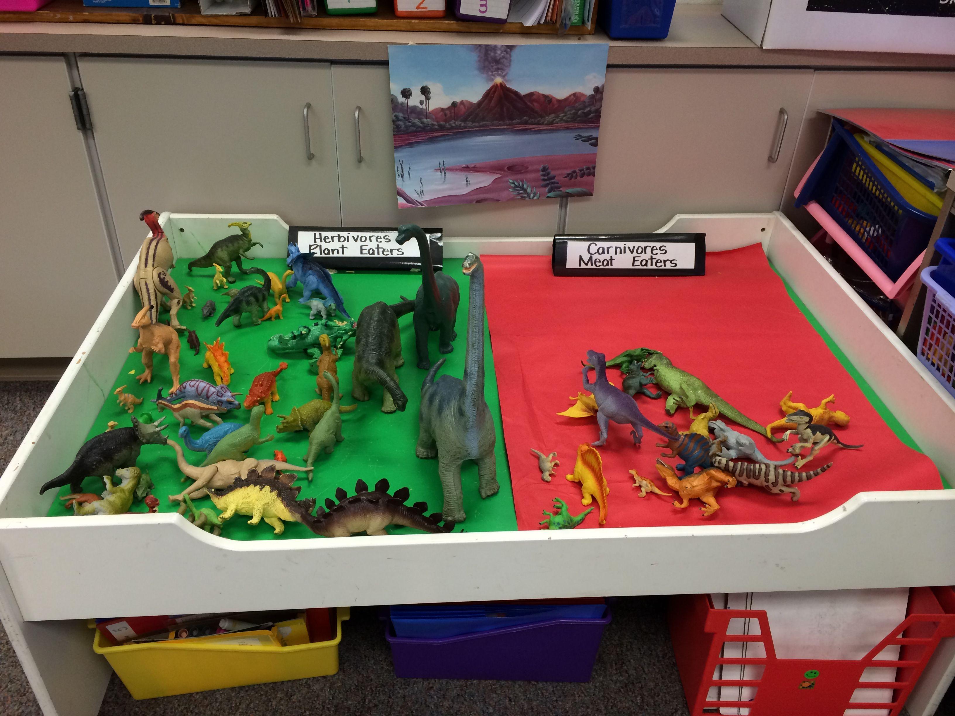Sorting Carnivores And Herbivores