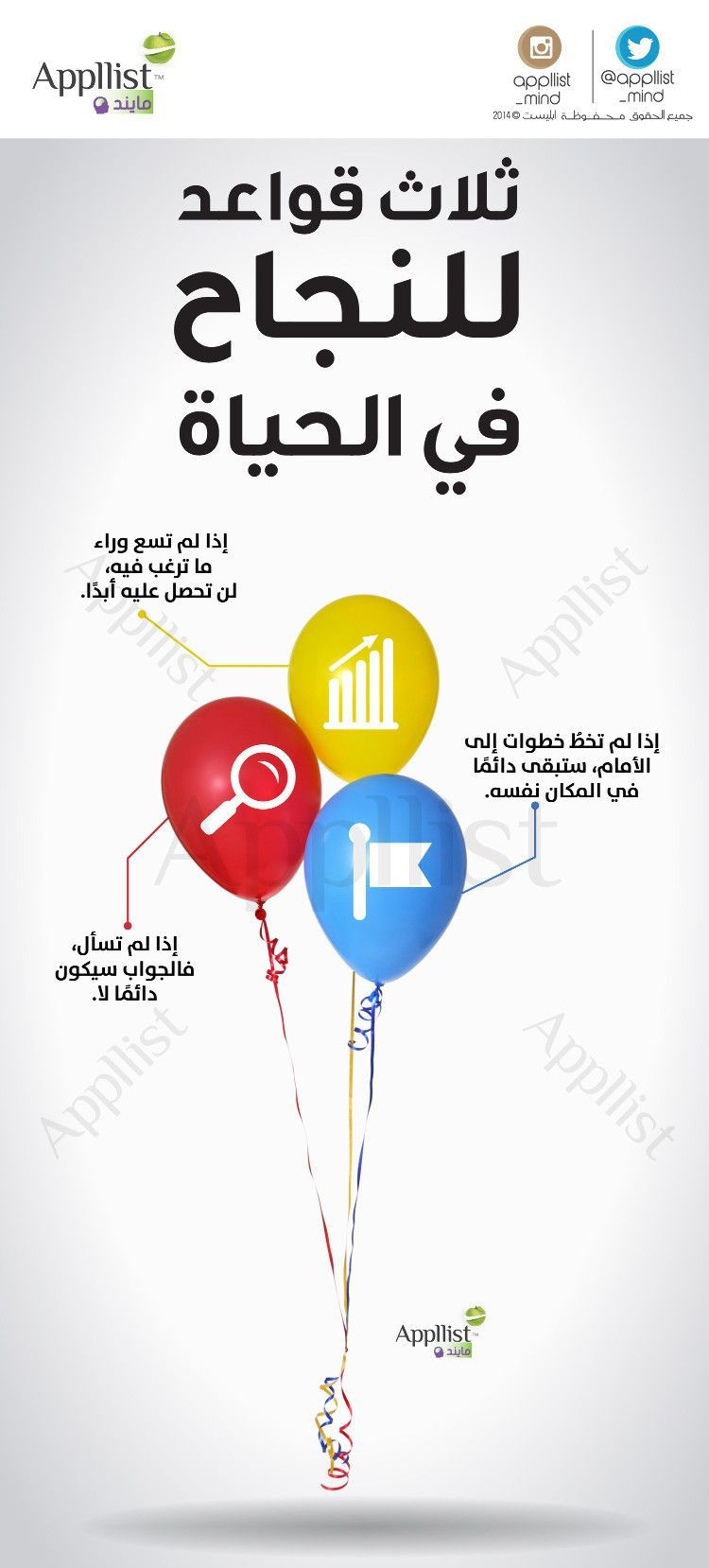 قواعد النجاح Learning Websites Self Development Books Intellegence