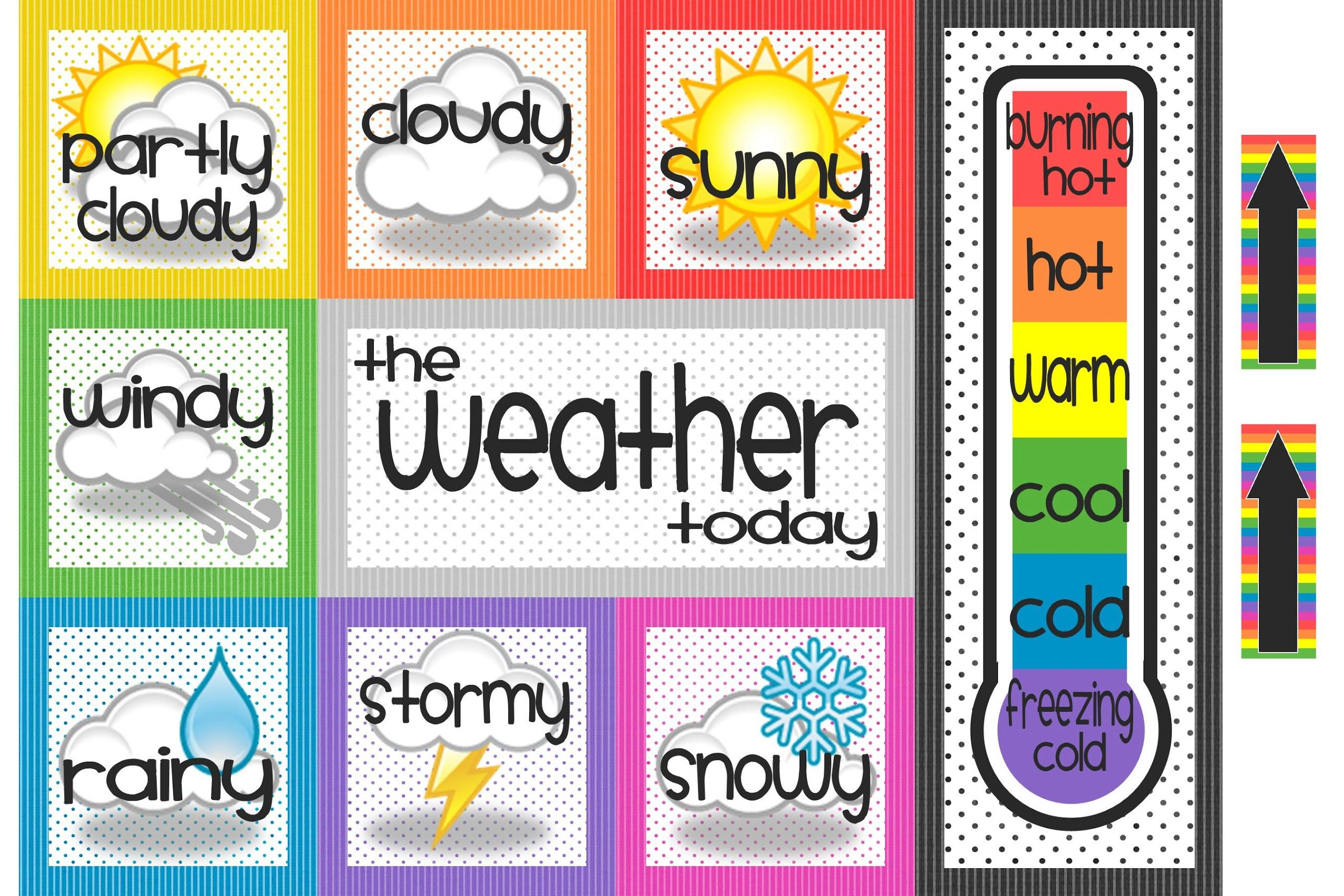 This is a picture of Satisfactory Printable Weather Charts