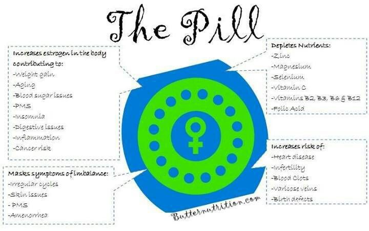 Pin By Jana Bloomfield On Health Info Health Health Nutrition