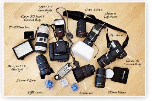 How To Become A Good Wedding Photographer Wedding Photography Tips Photography Camera Photography Tutorials