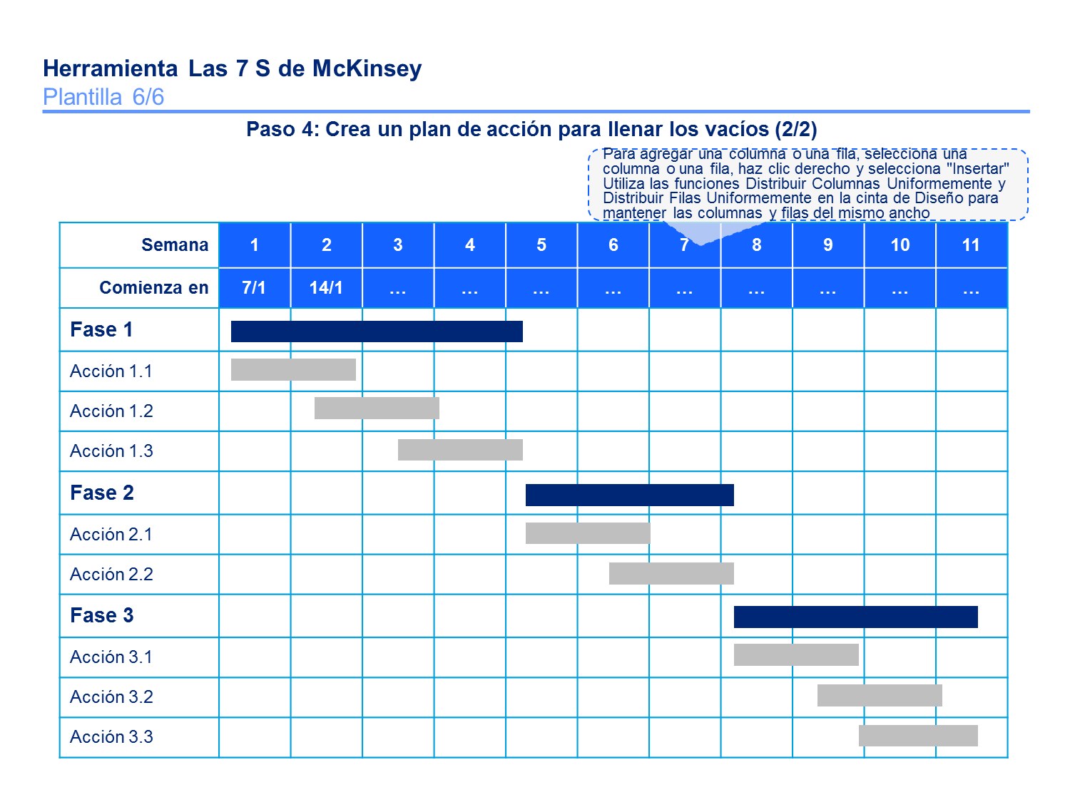 Modelo 7S Mckinsey Simple business plan template, How to