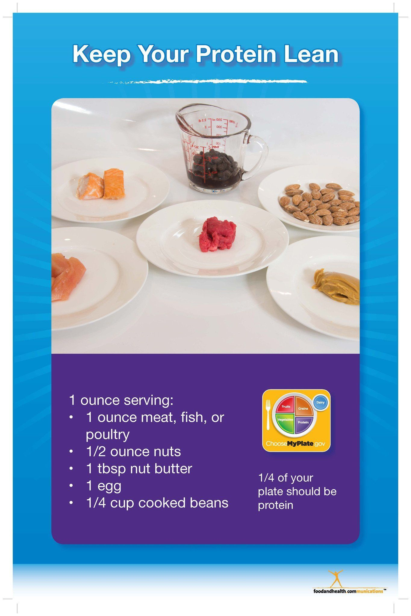 MyPlate Flip Chart Table Top Flipchart How to cook