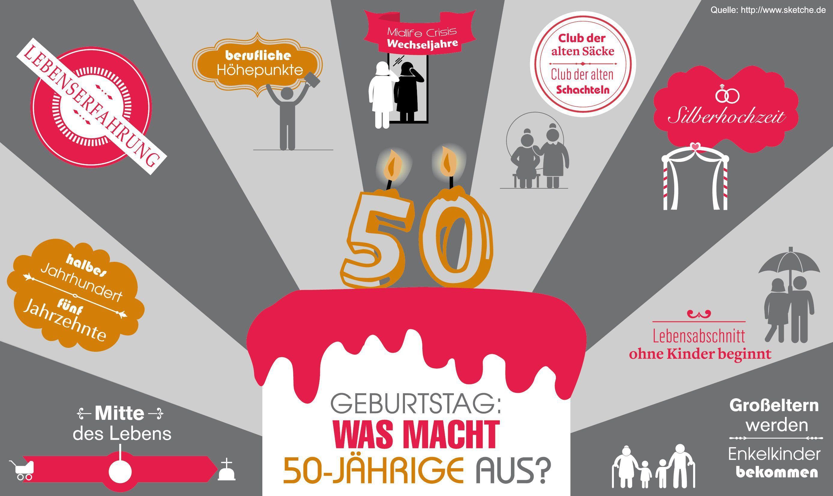 Geburtstagskarte zum 50 geburtstag zum ausdrucken