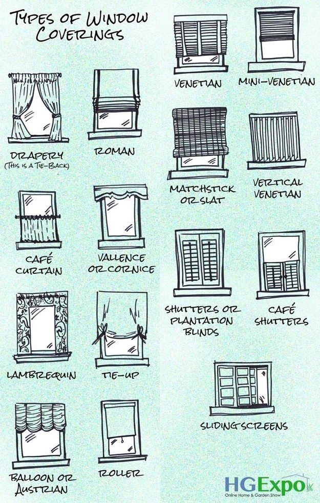 Window Covering Styles Coverings Decorating Your Home