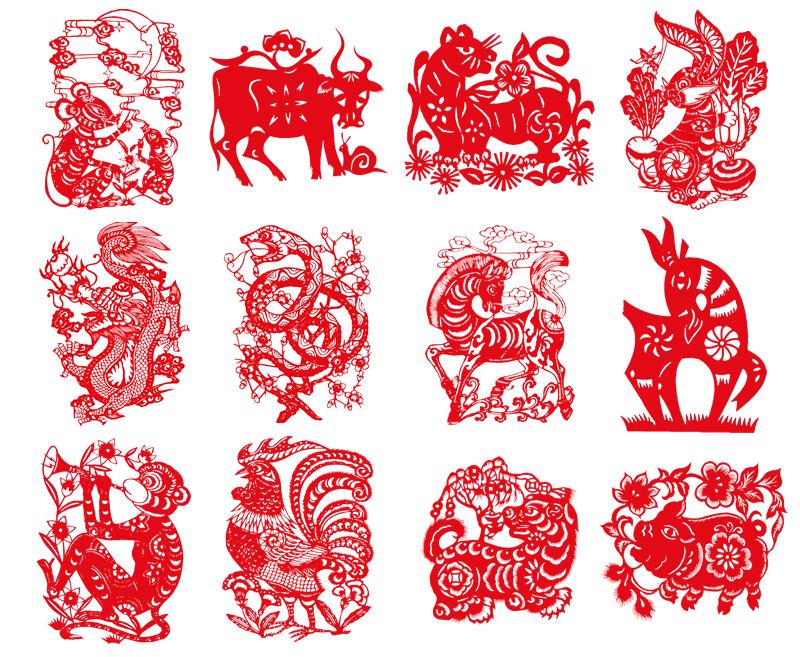 знаки восточного гороскопа в картинках всё равно, что