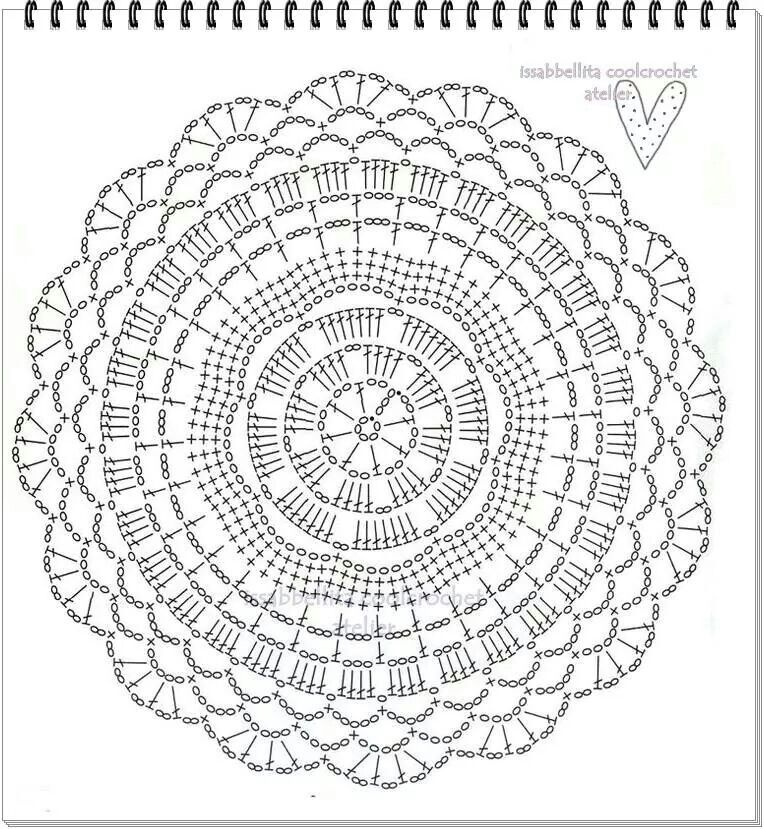 patron blonda | Grany Crochet | Pinterest | Crochet, Crochet doilies ...