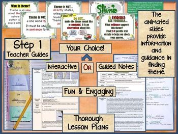 high school english literary elements theme powerpoint with folding notes or cornell notes