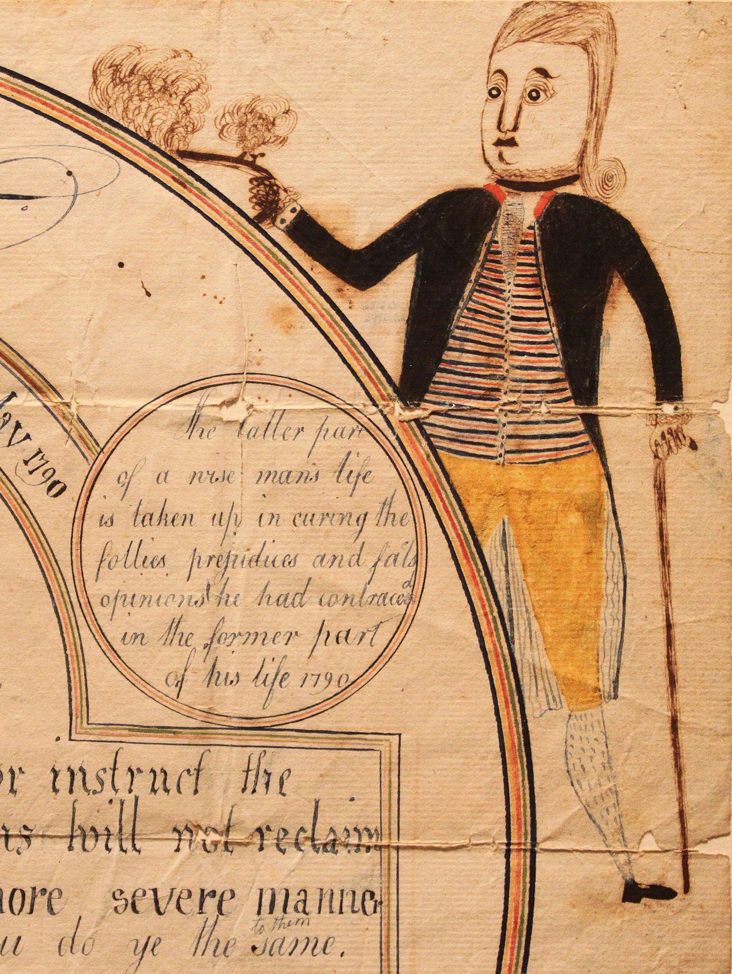 View 1 Post American Revolution Illuminated Manuscript Signed