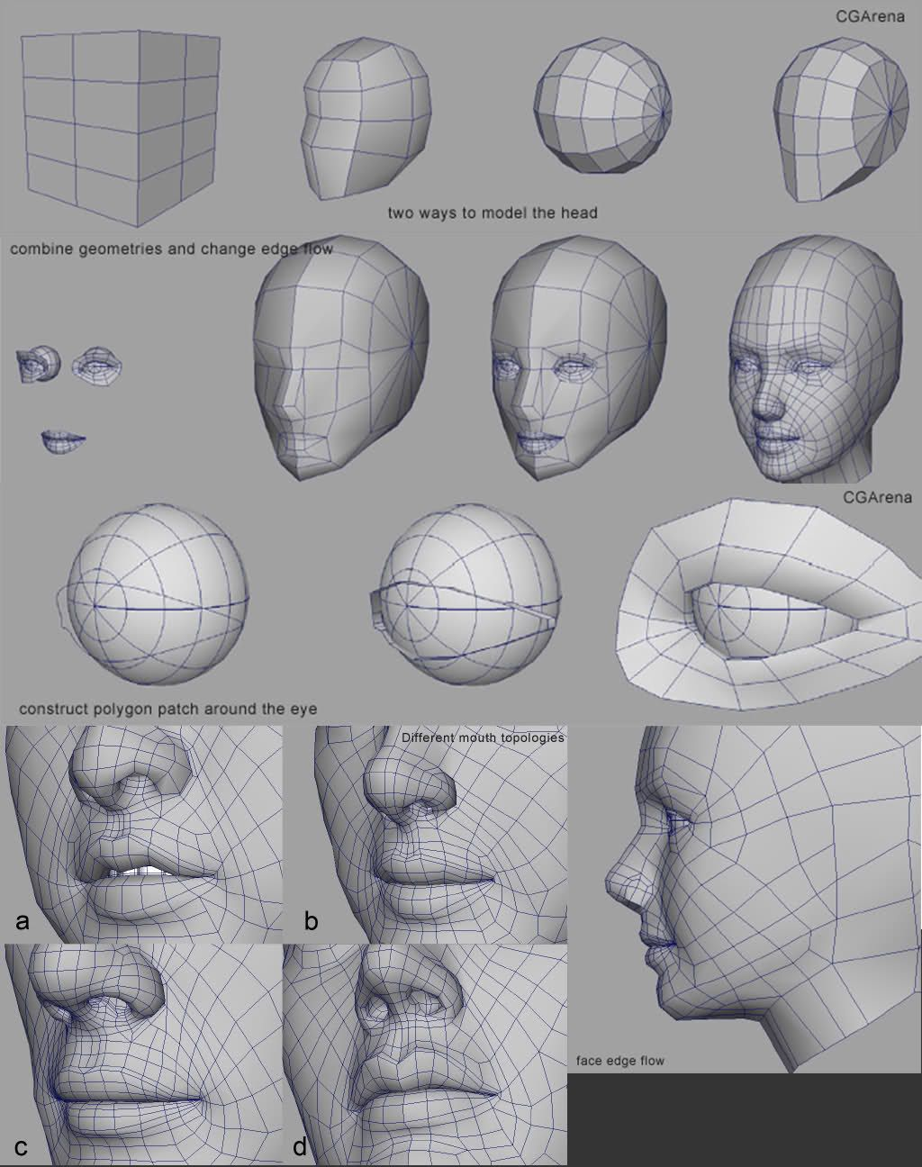 Japanese Modeling technique http://blenderartists.org/forum/showthread.php?263674-Japanese-Modeling-technique
