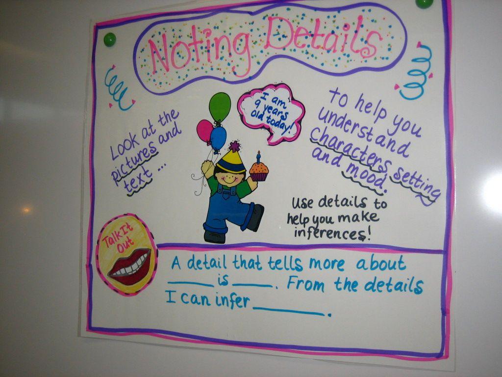 medium resolution of Noting Details...   Teaching first grade