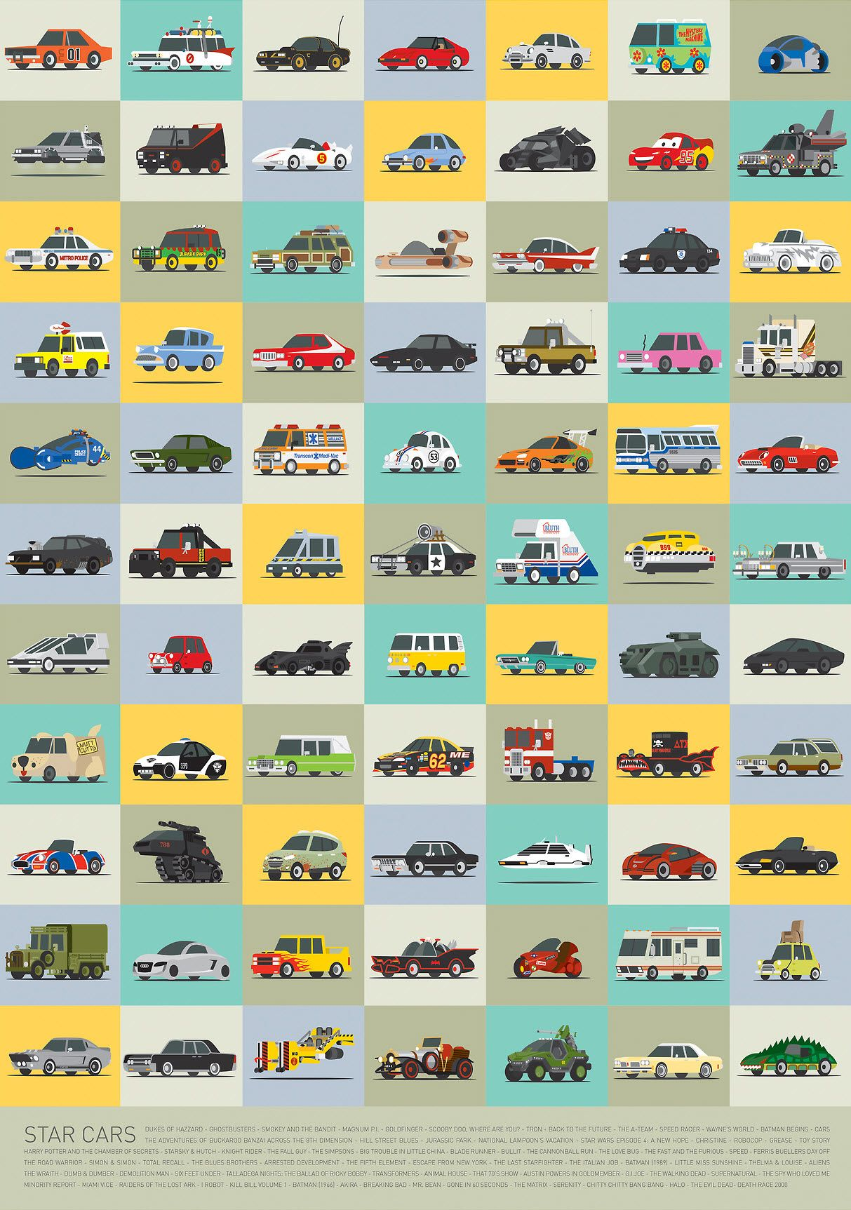 Star Cars Vehicles From Popular Tv Shows And Movies Illustrated