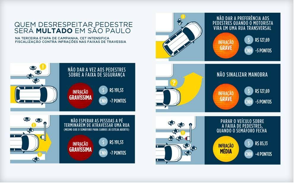 Campanha-Trânsito (3)