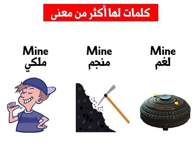 Learning Arabic Msa Fabiennem English Words Learning Arabic Vocabulary