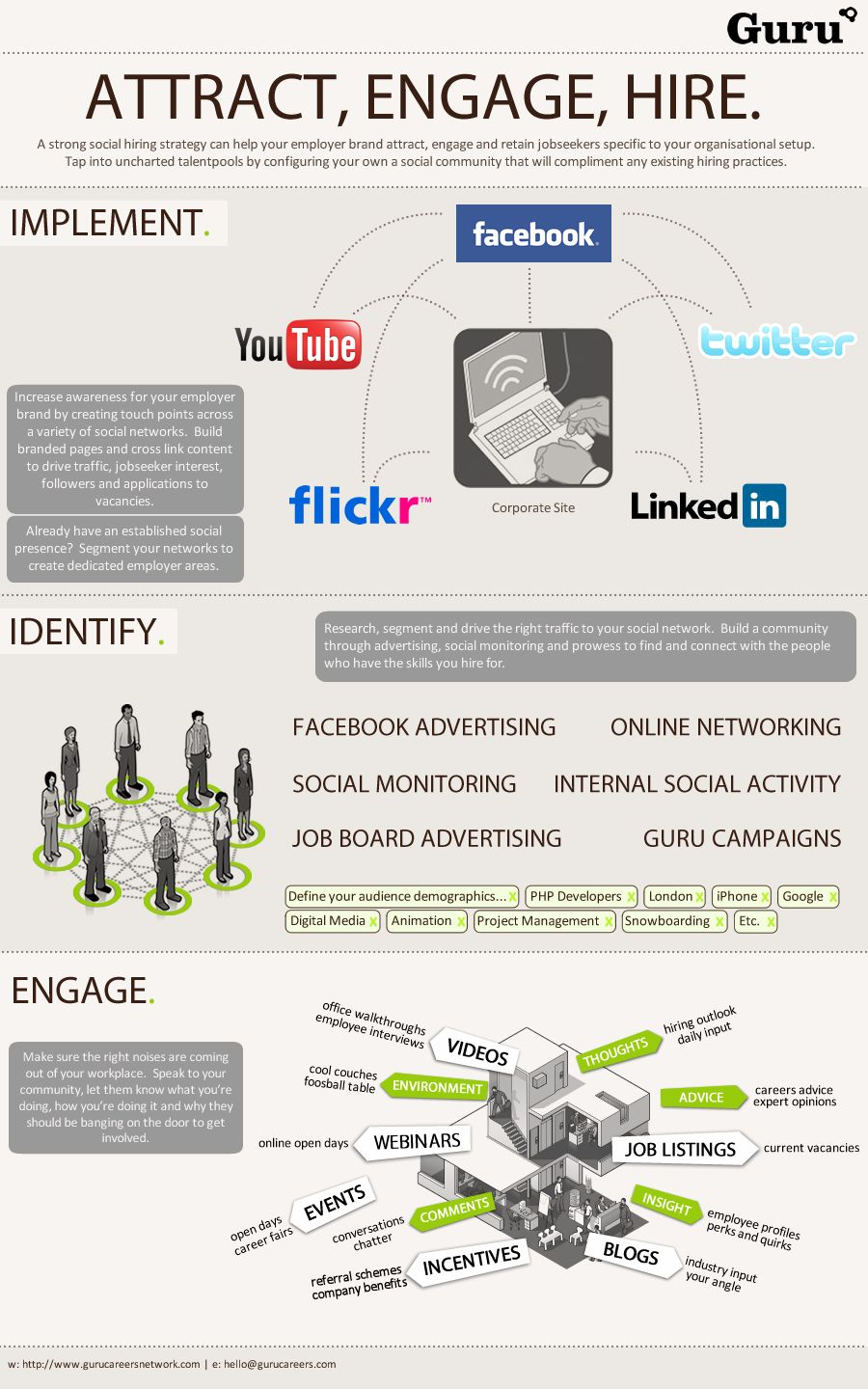 Social Hiring Strategy Infographic HrInsights Hr  HrInsights