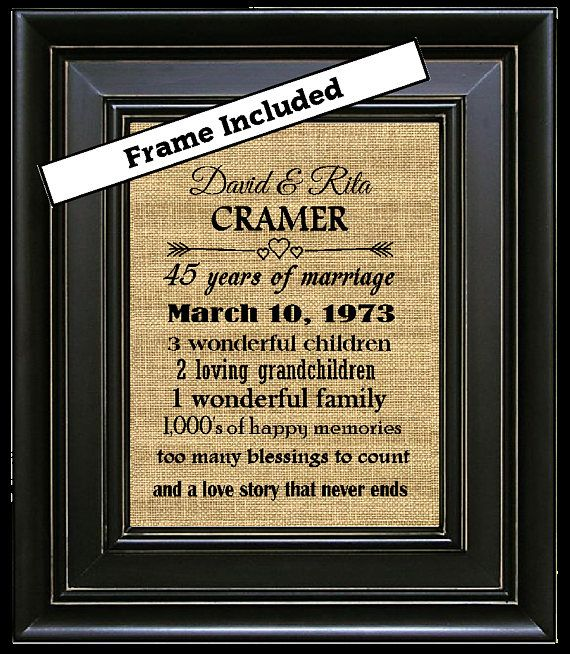 FRAMED 45th Wedding Anniversary/45th Anniversary Gifts